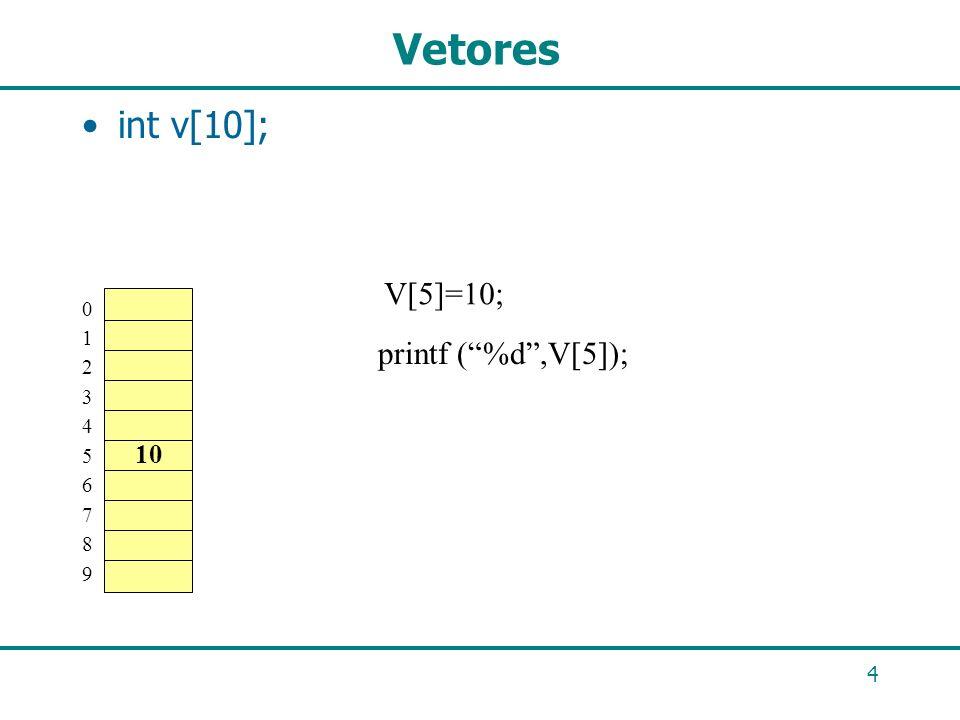 Vetores int v[10]; V[5]=10; 1 2 3 4 5 6 7 8 9 printf ( %d ,V[5]); 10